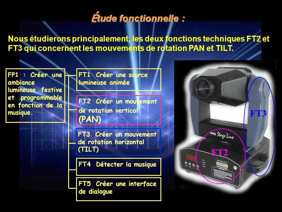 É tude fonctionnelle : FT3 FT2 FP1 : Créer une ambiance lumineuse festive et programmable en fonction de la musique. FT1 Créer une source lumineuse an