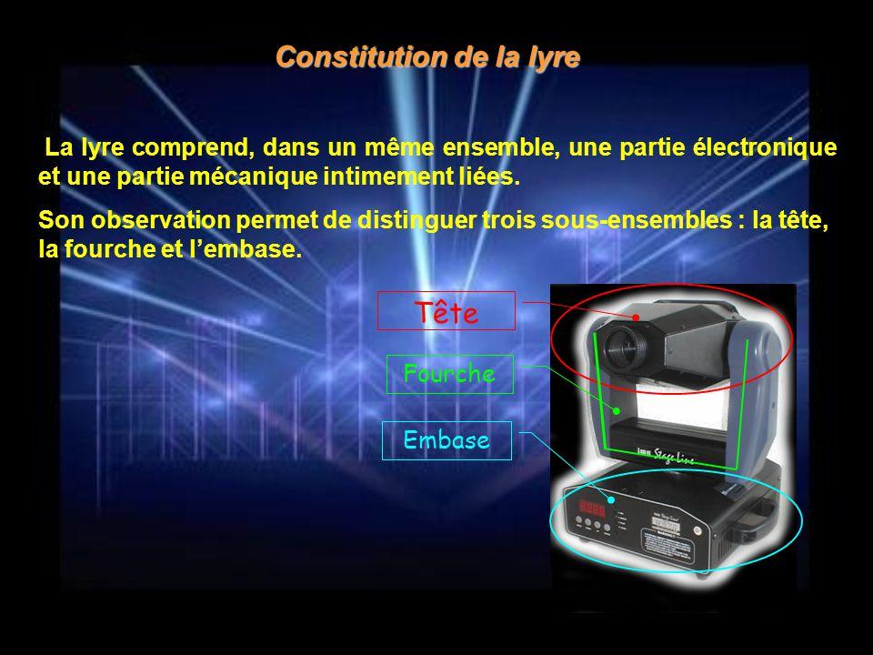 Constitution de la lyre La lyre comprend, dans un même ensemble, une partie électronique et une partie mécanique intimement liées. Son observation per