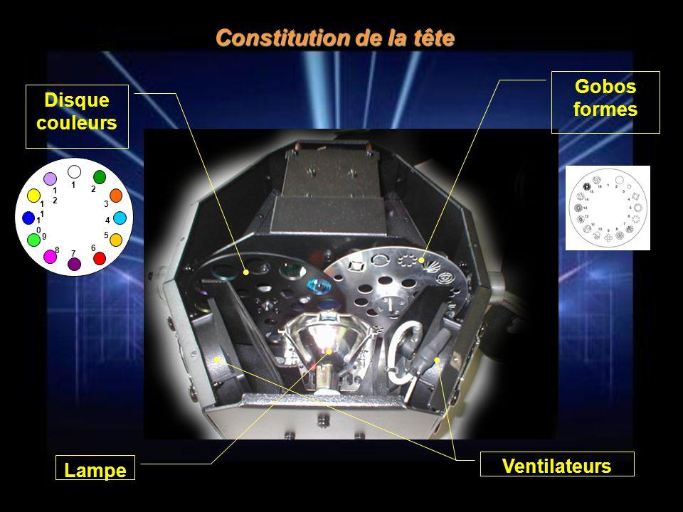 Constitution de la tête Ventilateurs Lampe Disque couleurs Gobos formes 1 7 4 2 3 1010 5 6 8 9 1 1212
