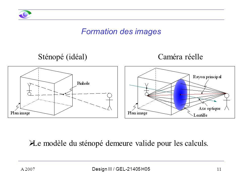 A 200711Design III / GEL-21405 H05 Formation des images Sténopé (idéal)Caméra réelle Le modèle du sténopé demeure valide pour les calculs.