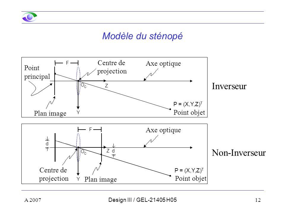 A 200712Design III / GEL-21405 H05 Modèle du sténopé Inverseur Non-Inverseur Y Z Axe optique Plan image Centre de projection O C P = (X,Y,Z) T F Y Z Axe optique Plan image Centre de projection O C d d F Point principal Point objet P = (X,Y,Z) T Point objet