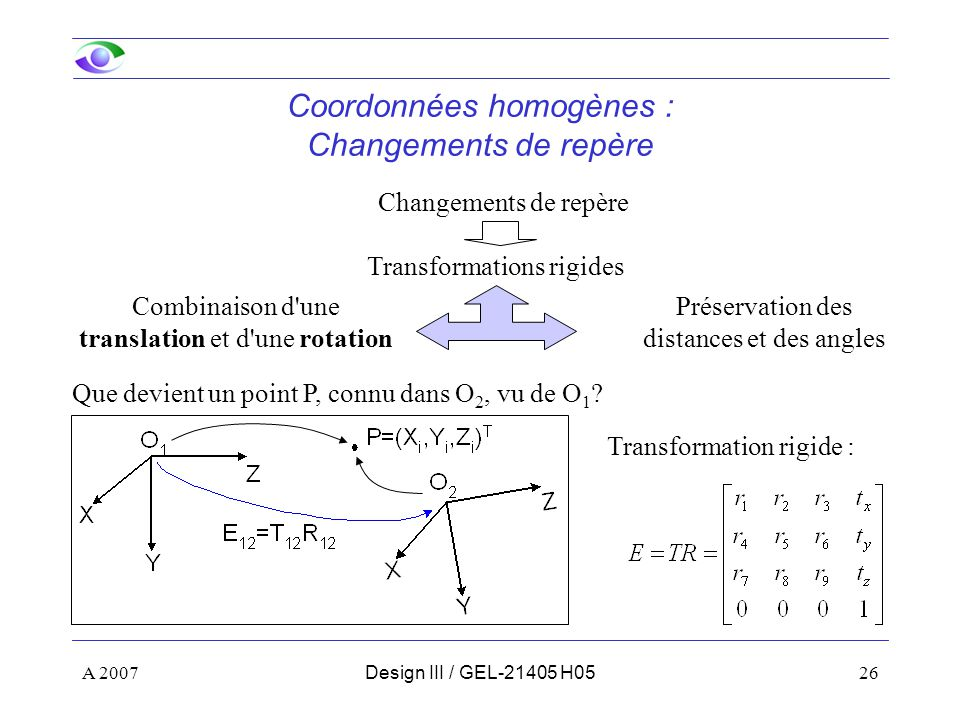 A 200726Design III / GEL-21405 H05 Coordonnées homogènes : Changements de repère Changements de repère Transformations rigides Combinaison d une translation et d une rotation Préservation des distances et des angles Transformation rigide : Que devient un point P, connu dans O 2, vu de O 1 ?