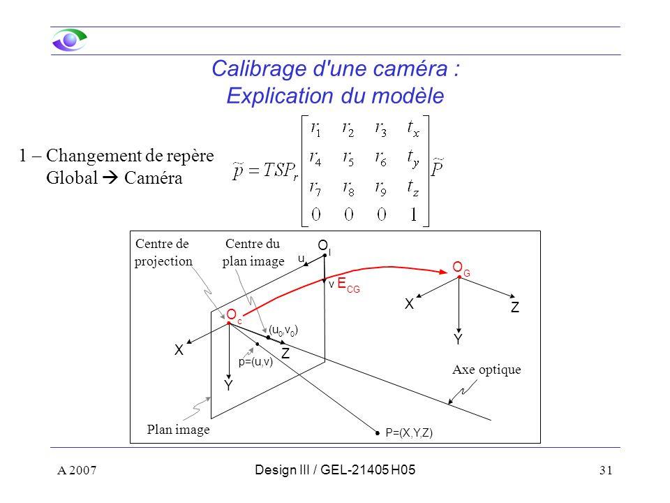 A 200731Design III / GEL-21405 H05 Calibrage d une caméra : Explication du modèle 1 – Changement de repère Global Caméra Z Y X O c Z Y X O G (u 0,v 0 ) p=(u,v) P=(X,Y,Z) Centre de projection Axe optique Centre du plan image E CG u v O I Plan image