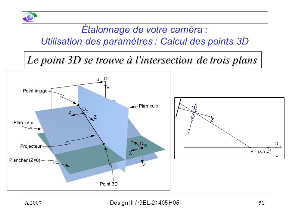 A 200751Design III / GEL-21405 H05 Étalonnage de votre caméra : Utilisation des paramètres : Calcul des points 3D Le point 3D se trouve à l intersection de trois plans P = (X,Y,Z) T Y Z O C O G G