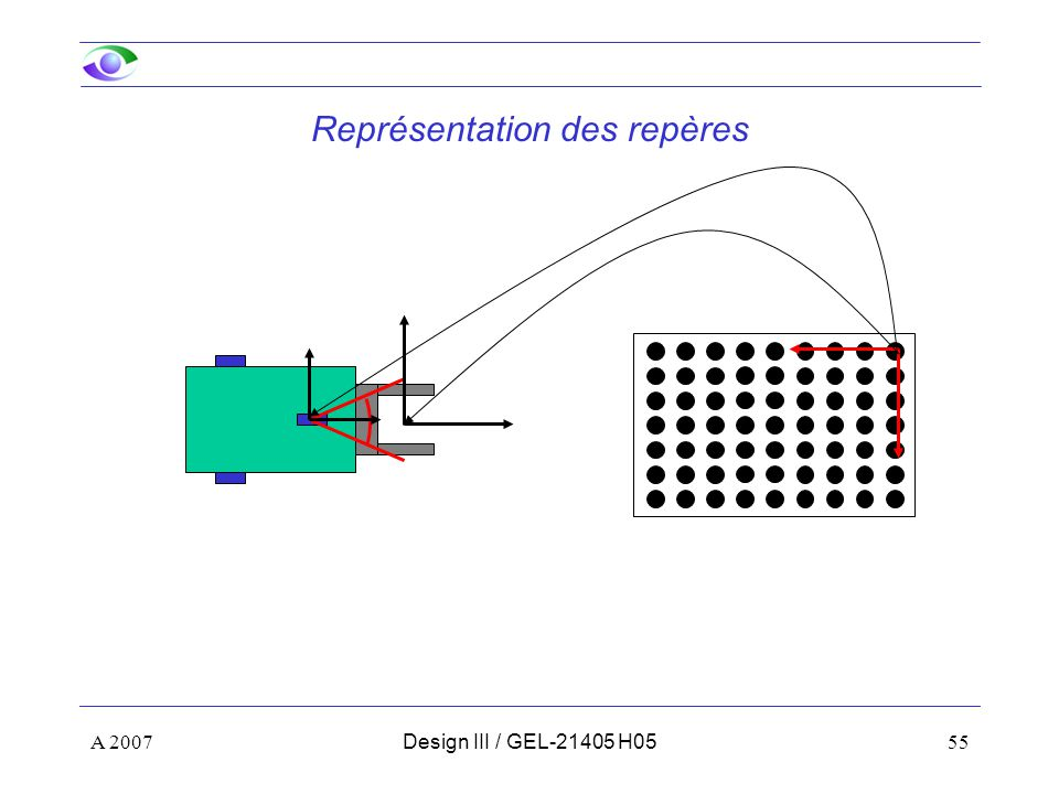 A 200755Design III / GEL-21405 H05 Représentation des repères