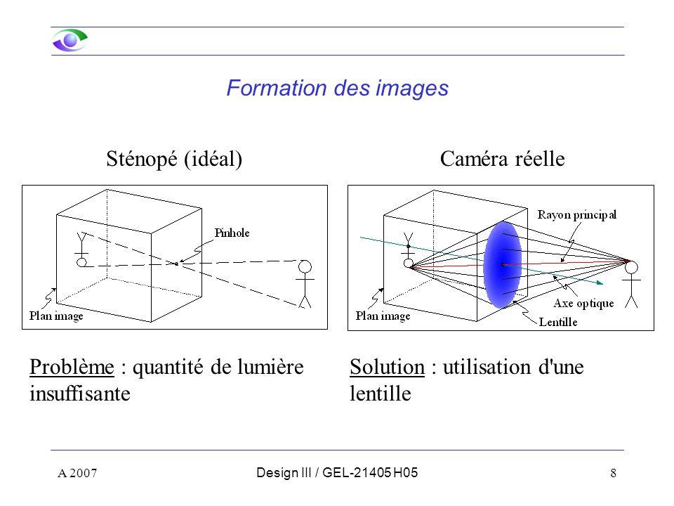 A 200739Design III / GEL-21405 H05 Étalonnage d une caméra : Procédure (principe général) 1.Placer une cible d étalonnage devant la caméra 2.Repérer la position de chaque marqueur de la cible dans l image On obtient une liste de coordonnées 3D (Global) accompagnées de leur projection dans l image
