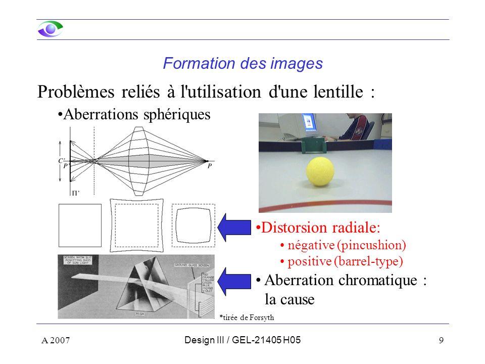 A 200740Design III / GEL-21405 H05 Étalonnage d une caméra : Procédure (idée générale) 1.Placer une cible d étalonnage devant la caméra 2.Repérer la position de chaque marqueur de la cible dans l image On obtient une liste de coordonnées 3D (global) accompagnées de leur projection dans l image 3.Chaque pt nous donne 2 équations de plans et on a 11 inconnues (5 intr.