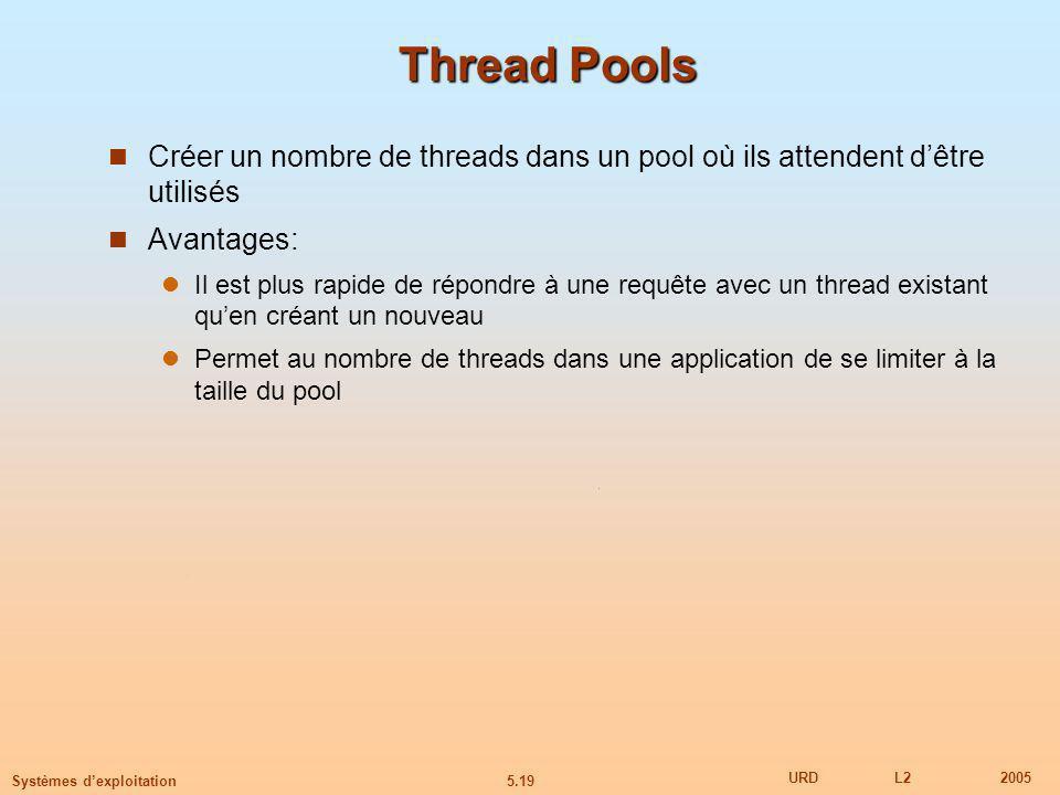 5.19 URDL22005 Systèmes dexploitation Thread Pools Créer un nombre de threads dans un pool où ils attendent dêtre utilisés Avantages: Il est plus rapide de répondre à une requête avec un thread existant quen créant un nouveau Permet au nombre de threads dans une application de se limiter à la taille du pool