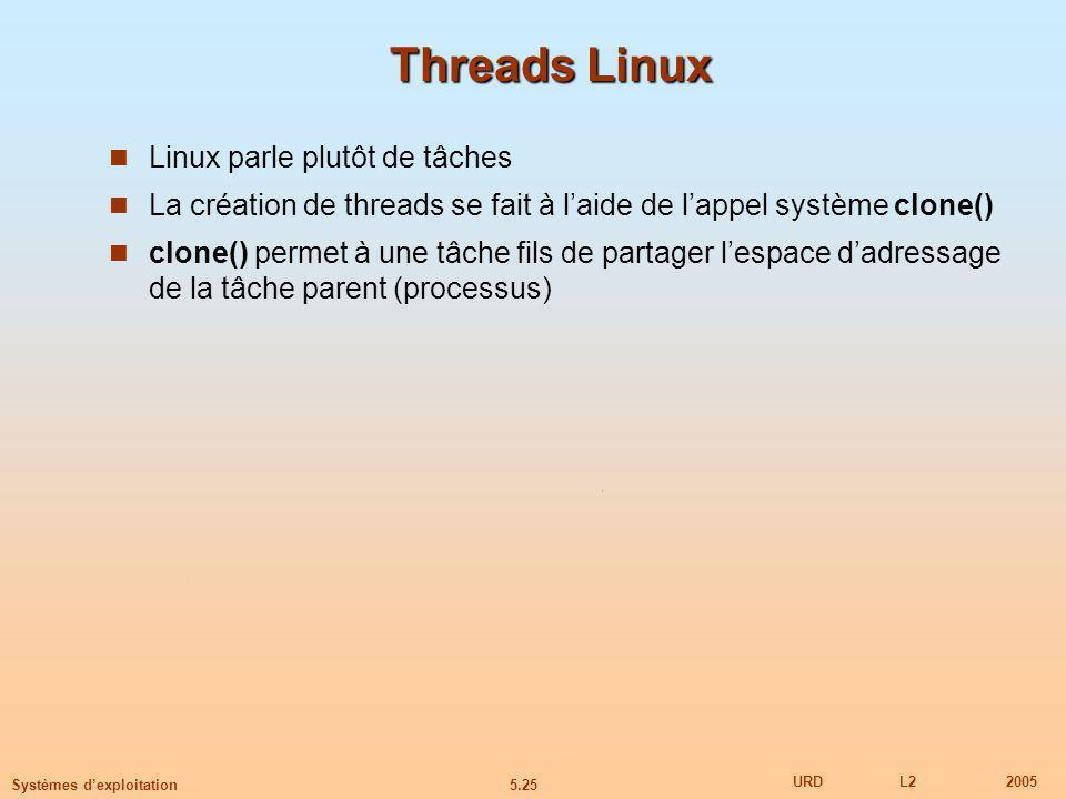 5.25 URDL22005 Systèmes dexploitation Threads Linux Linux parle plutôt de tâches La création de threads se fait à laide de lappel système clone() clone() permet à une tâche fils de partager lespace dadressage de la tâche parent (processus)