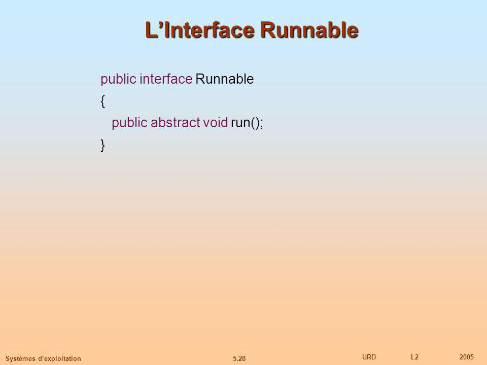 5.28 URDL22005 Systèmes dexploitation LInterface Runnable public interface Runnable { public abstract void run(); }