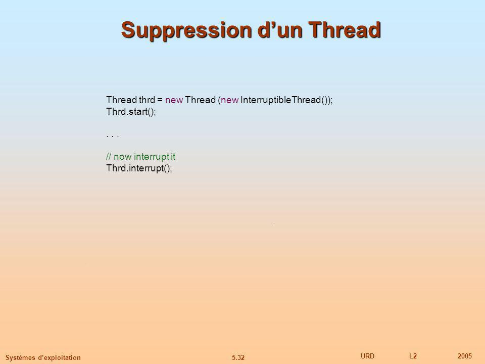 5.32 URDL22005 Systèmes dexploitation Suppression dun Thread Thread thrd = new Thread (new InterruptibleThread()); Thrd.start();...