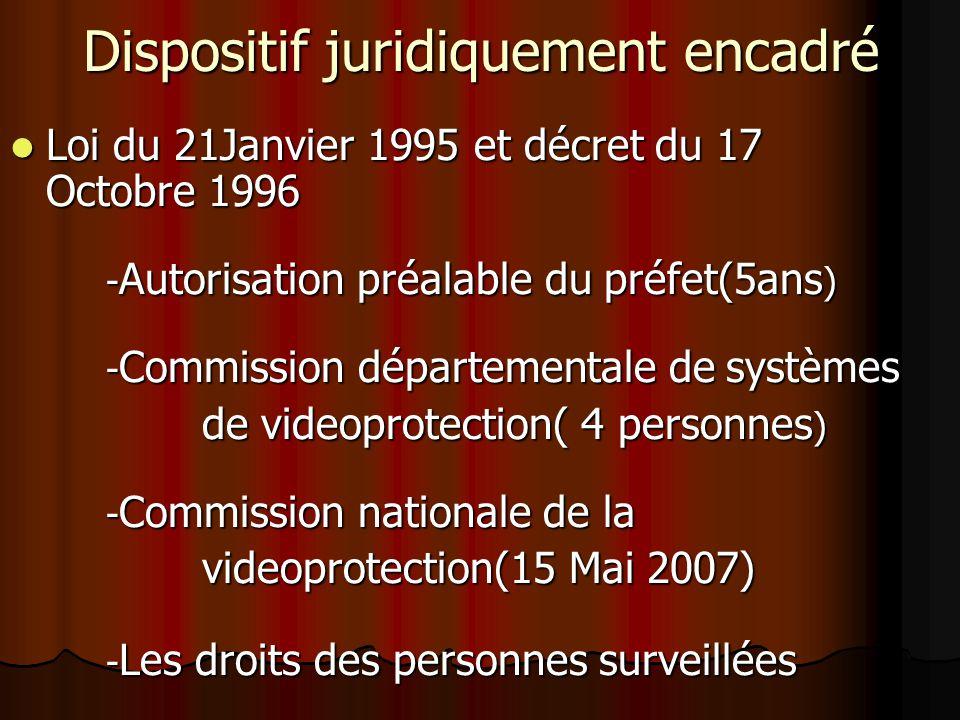 Dispositif juridiquement encadré Loi du 21Janvier 1995 et décret du 17 Octobre 1996 Loi du 21Janvier 1995 et décret du 17 Octobre 1996 - Autorisation préalable du préfet(5ans ) - Commission départementale de systèmes de videoprotection( 4 personnes ) - Commission nationale de la videoprotection(15 Mai 2007) - Les droits des personnes surveillées