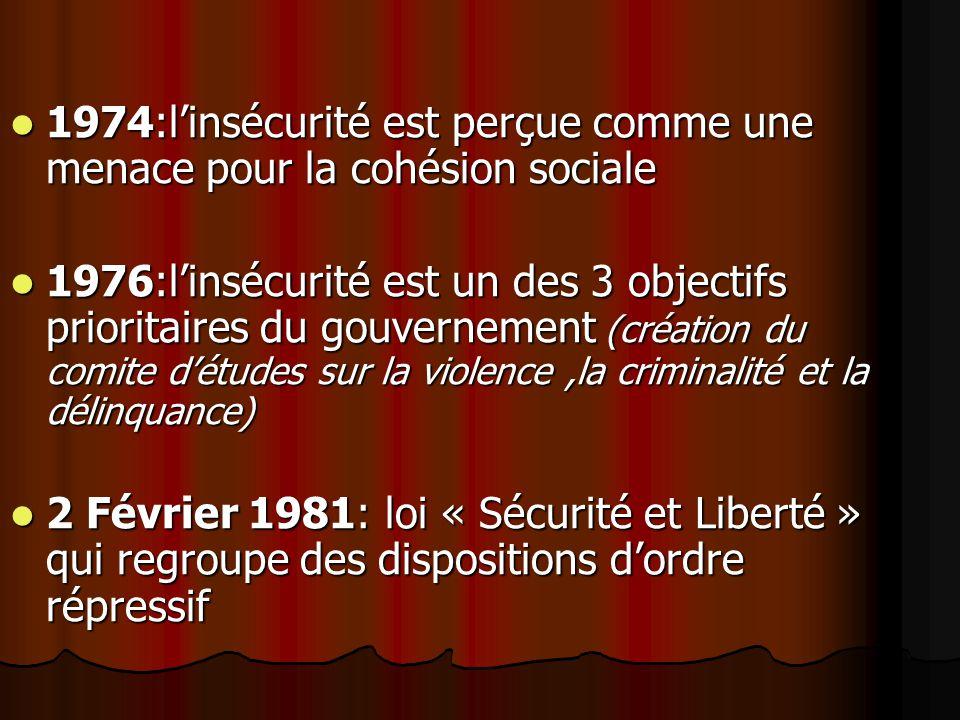 1974:linsécurité est perçue comme une menace pour la cohésion sociale 1974:linsécurité est perçue comme une menace pour la cohésion sociale 1976:linsé