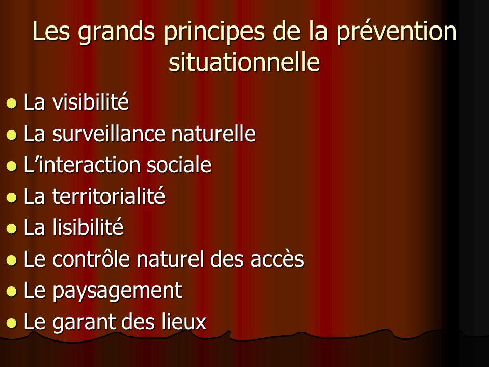 Les grands principes de la prévention situationnelle La visibilité La visibilité La surveillance naturelle La surveillance naturelle Linteraction soci