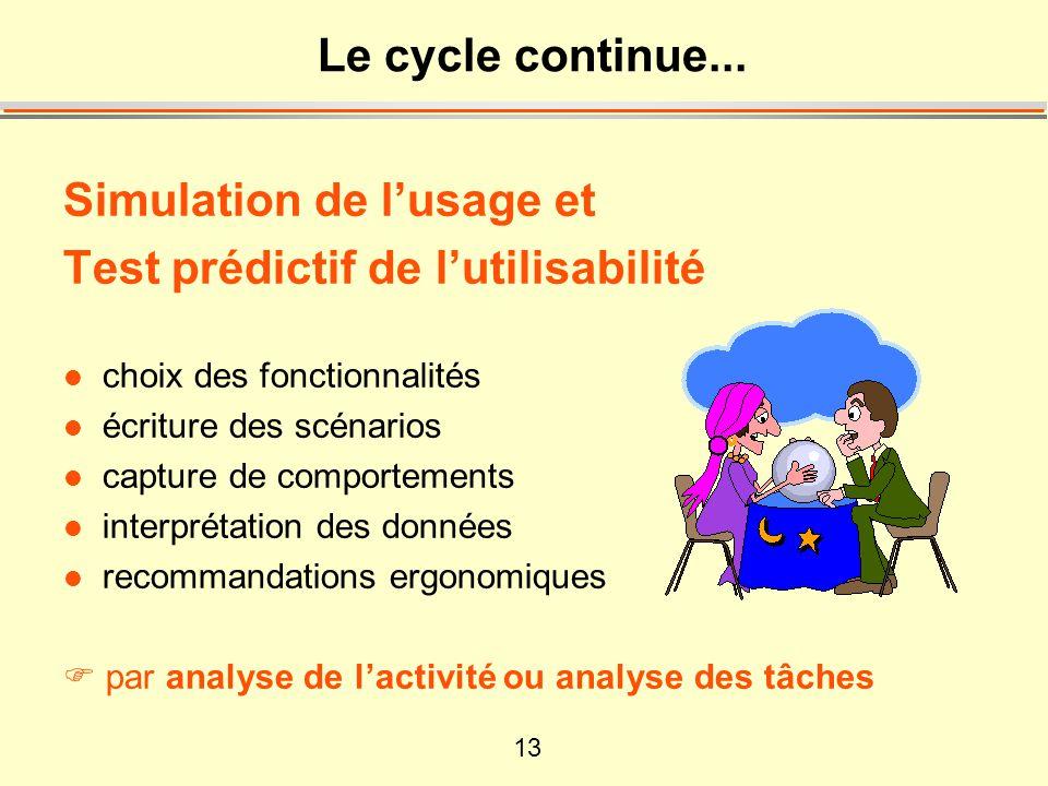 13 Le cycle continue... Simulation de lusage et Test prédictif de lutilisabilité l choix des fonctionnalités l écriture des scénarios l capture de com