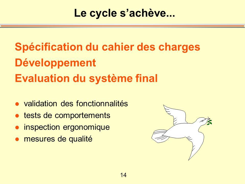 14 Le cycle sachève... Spécification du cahier des charges Développement Evaluation du système final l validation des fonctionnalités l tests de compo