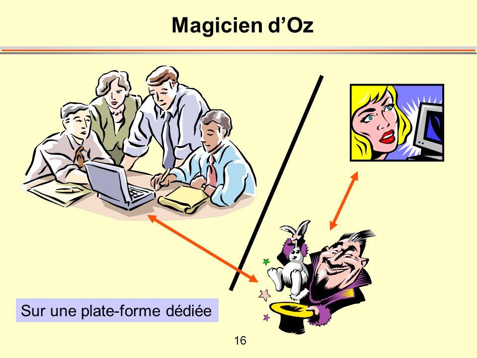 16 Magicien dOz Sur une plate-forme dédiée
