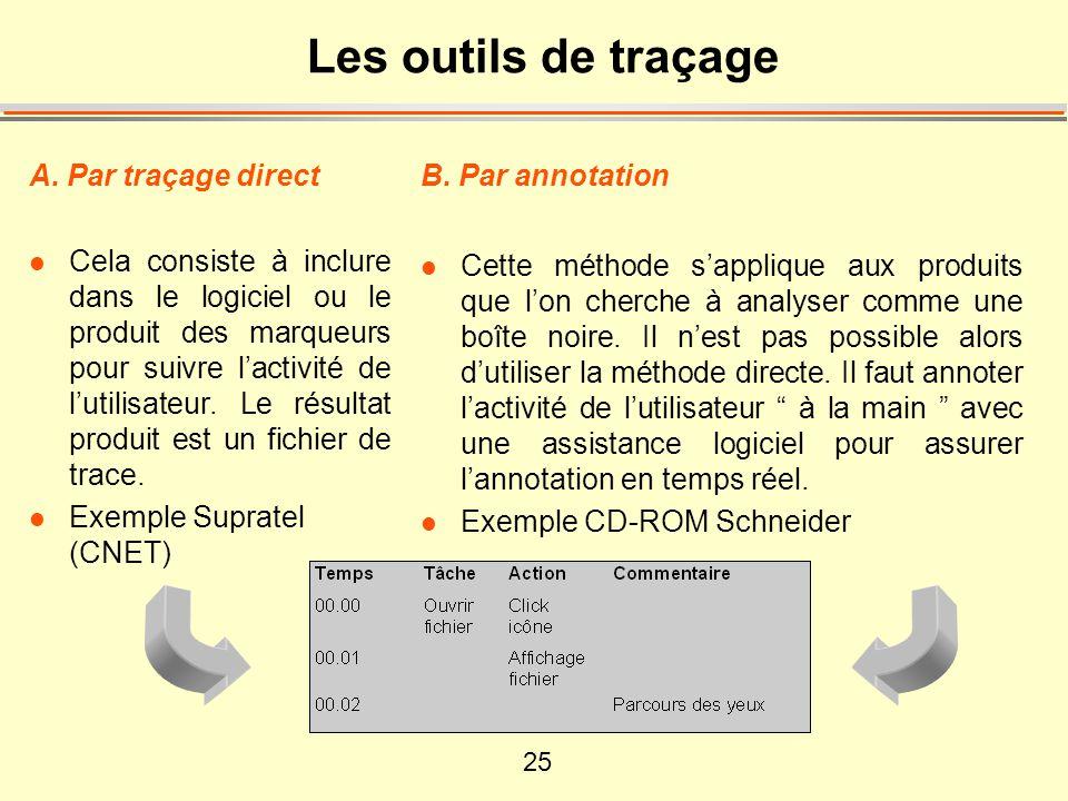 25 Les outils de traçage A. Par traçage direct l Cela consiste à inclure dans le logiciel ou le produit des marqueurs pour suivre lactivité de lutilis