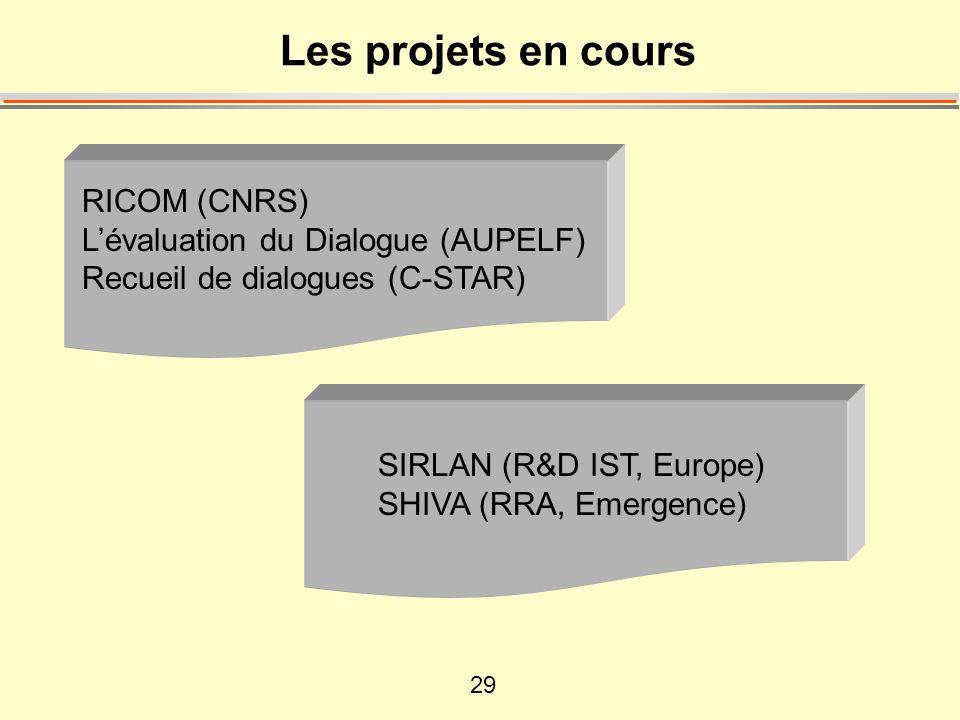 29 Les projets en cours RICOM (CNRS) Lévaluation du Dialogue (AUPELF) Recueil de dialogues (C-STAR) SIRLAN (R&D IST, Europe) SHIVA (RRA, Emergence)
