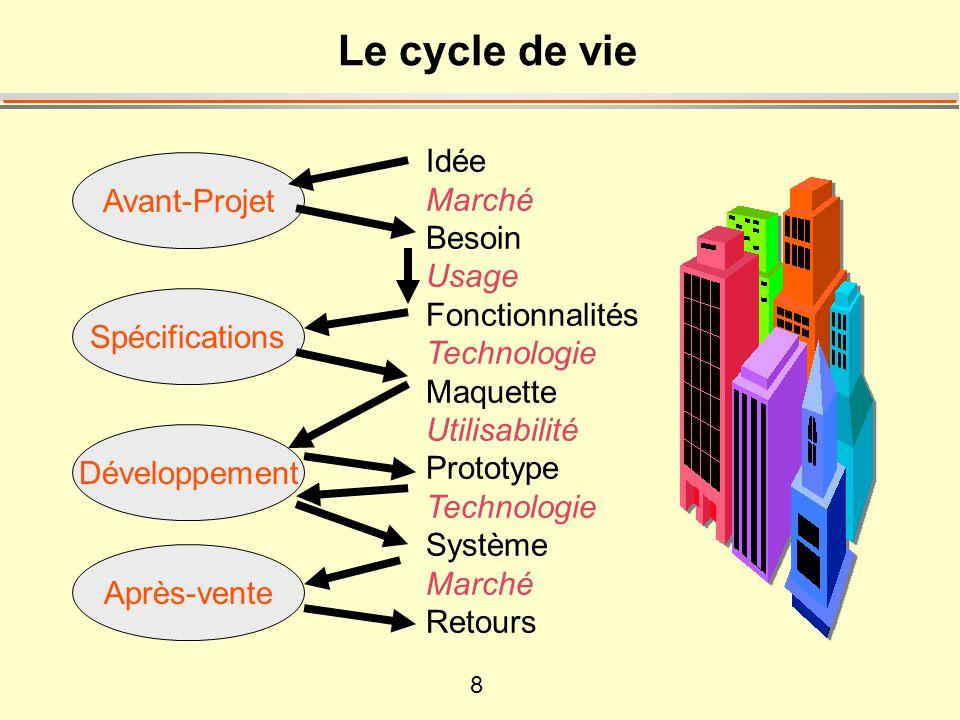 8 Le cycle de vie Avant-Projet Idée Marché Besoin Usage Fonctionnalités Technologie Maquette Utilisabilité Prototype Technologie Système Marché Retour