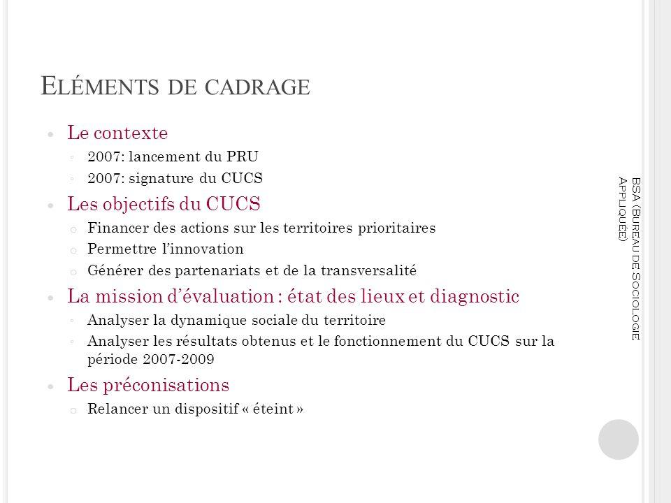 E LÉMENTS DE CADRAGE Le contexte 2007: lancement du PRU 2007: signature du CUCS Les objectifs du CUCS o Financer des actions sur les territoires prior