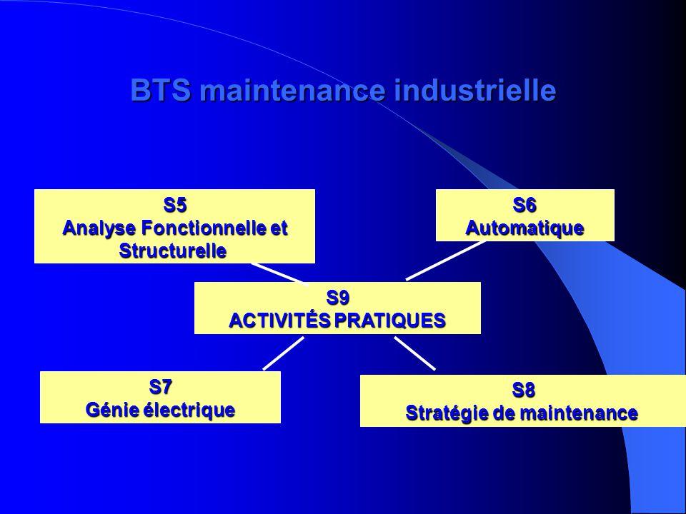S9 ACTIVITÉS PRATIQUES S5 Analyse Fonctionnelle et Structurelle Analyse Fonctionnelle et Structurelle S6 Automatique Automatique S7 Génie électrique S