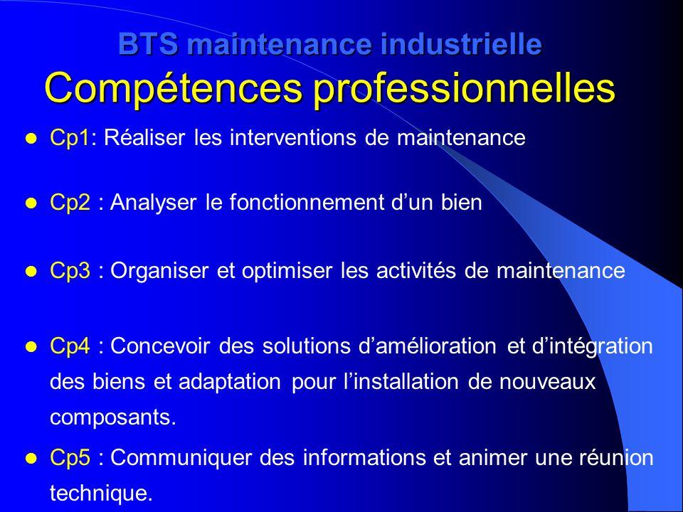 BTS maintenance industrielle Compétences professionnelles Cp1: Réaliser les interventions de maintenance Cp2 : Analyser le fonctionnement dun bien Cp3