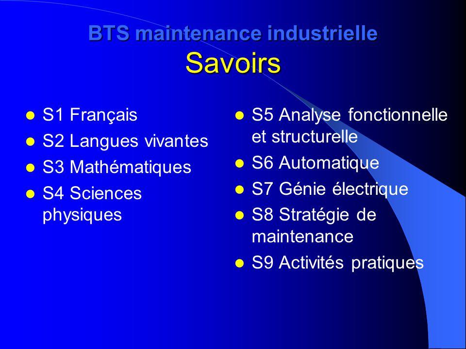 BTS maintenance industrielle Savoirs S1 Français S2 Langues vivantes S3 Mathématiques S4 Sciences physiques S5 Analyse fonctionnelle et structurelle S