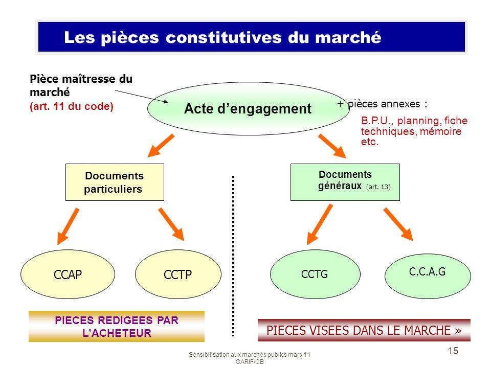 Sensibilisation aux marchés publics mars 11 CARIF/CB 15 Les 2 formes de marchés Acte dengagement Documents particuliers Documents généraux (art. 13) C