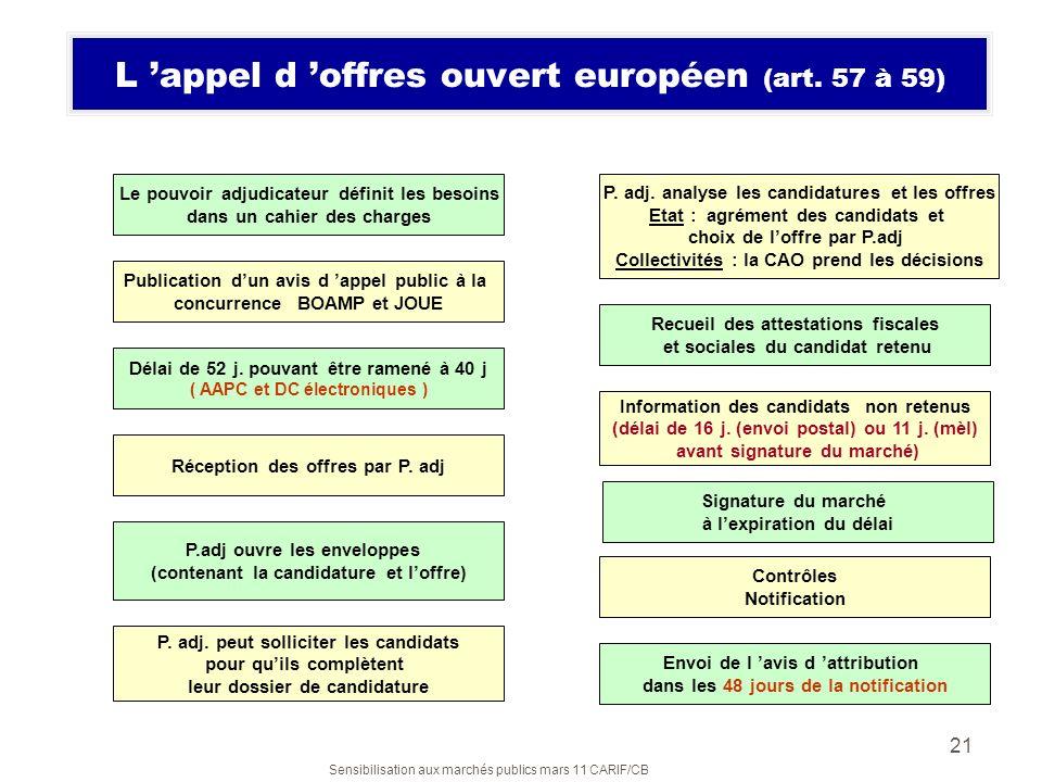 Sensibilisation aux marchés publics mars 11 CARIF/CB 21 L appel d offres ouvert européen (art. 57 à 59) Publication dun avis d appel public à la concu