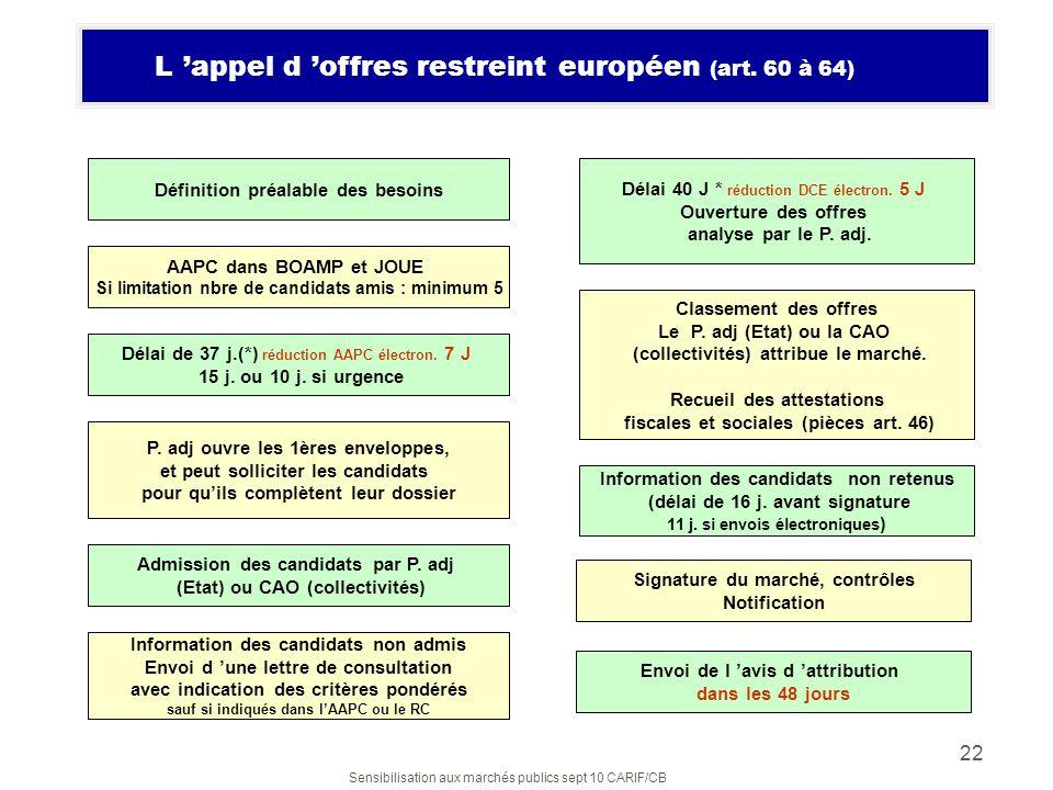 Sensibilisation aux marchés publics sept 10 CARIF/CB 22 L appel d offres restreint européen (art. 60 à 64) AAPC dans BOAMP et JOUE Si limitation nbre