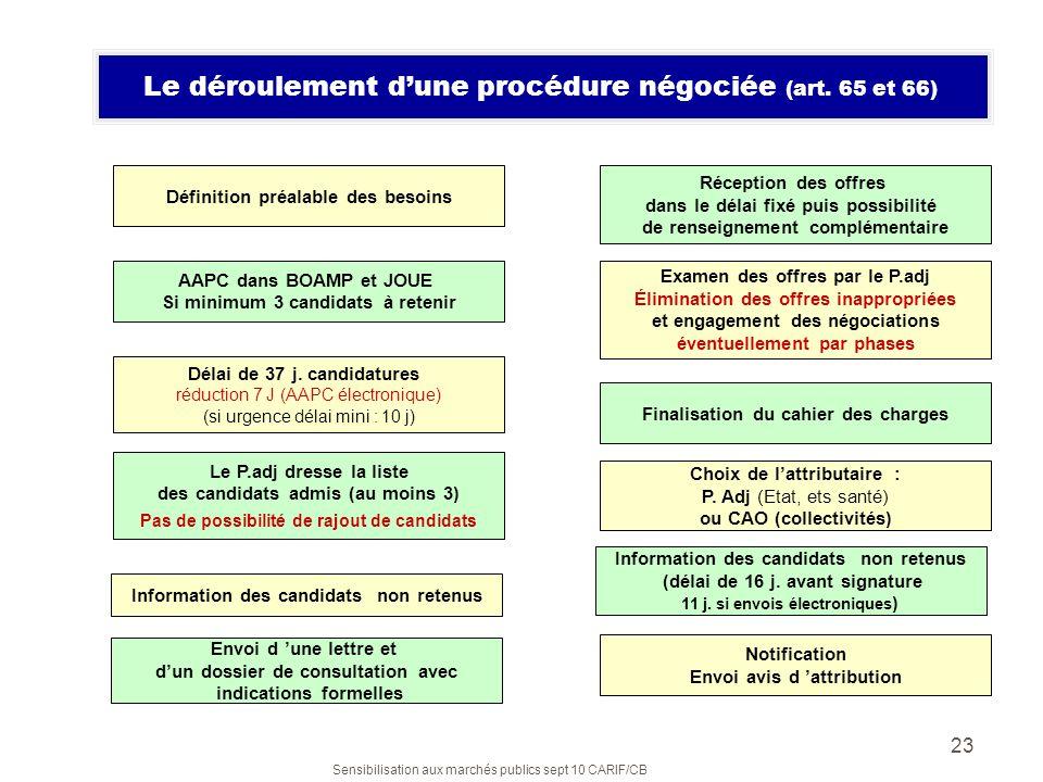 Sensibilisation aux marchés publics sept 10 CARIF/CB 23 Le déroulement dune procédure négociée (art. 65 et 66) AAPC dans BOAMP et JOUE Si minimum 3 ca