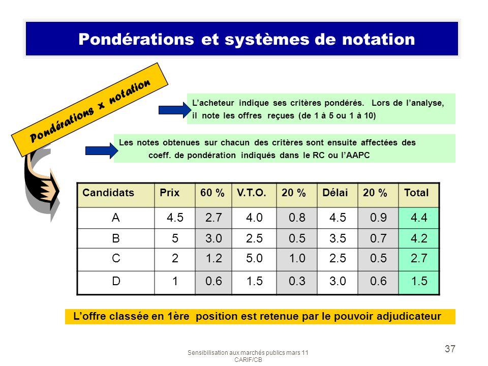 Sensibilisation aux marchés publics mars 11 CARIF/CB 37 Pondérations et systèmes de notation Lacheteur indique ses critères pondérés. Lors de lanalyse