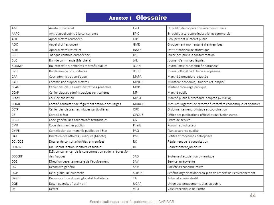 Sensibilisation aux marchés publics mars 11 CARIF/CB 44 Annexe : Glossaire AMArrêté ministérielEPCIEt. public de coopération intercommunale AAPCAvis d