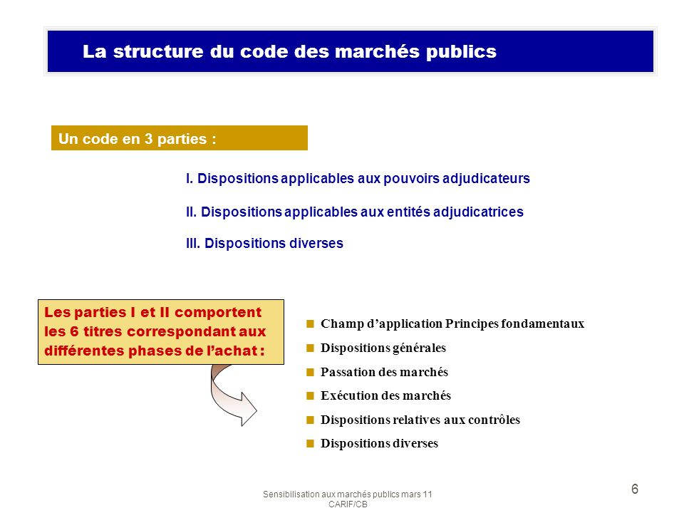 Sensibilisation aux marchés publics mars 11 CARIF/CB 6 La structure du code des marchés publics I. Dispositions applicables aux pouvoirs adjudicateurs