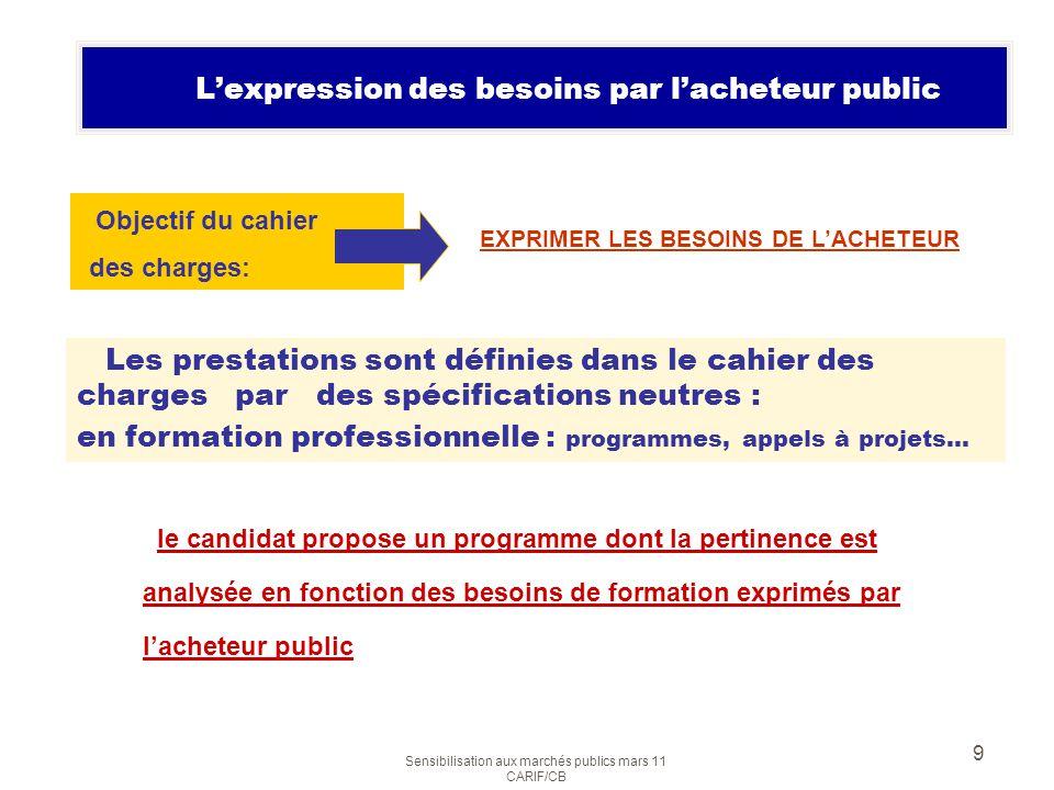 Sensibilisation aux marchés publics mars 11 CARIF/CB 9 Lexpression des besoins par lacheteur public EXPRIMER LES BESOINS DE LACHETEUR Objectif du cahi