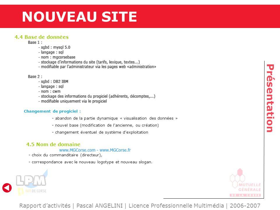 Rapport dactivités | Pascal ANGELINI | Licence Professionnelle Multimédia | 2006-2007 Présentation NOUVEAU SITE 4.4 Base de données Changement de prog
