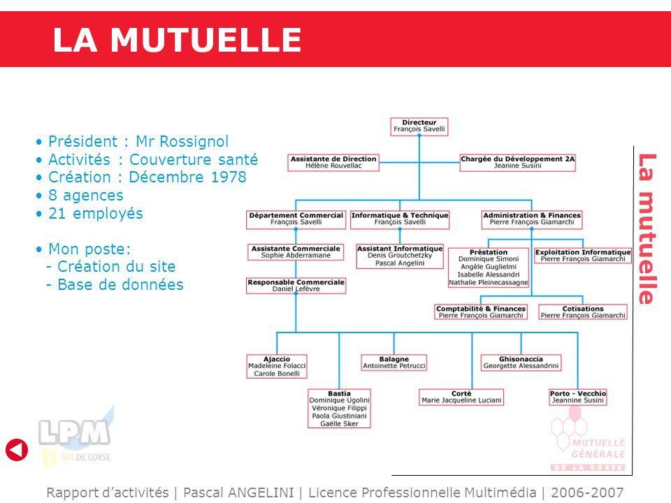 LA MUTUELLE La mutuelle Rapport dactivités | Pascal ANGELINI | Licence Professionnelle Multimédia | 2006-2007 Président : Mr Rossignol Activités : Cou