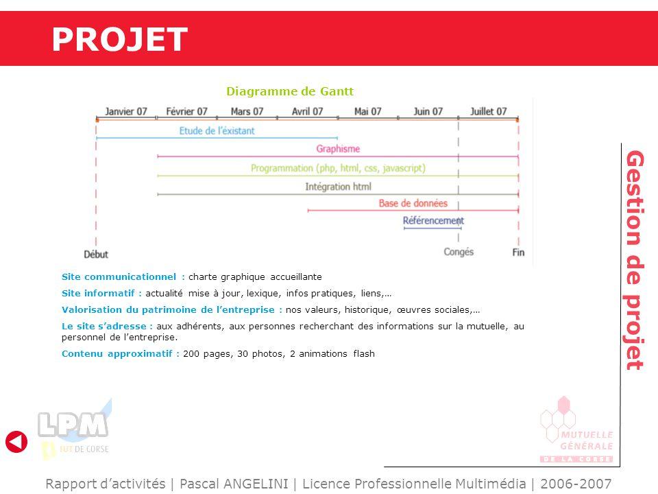 PROJET Gestion de projet Rapport dactivités | Pascal ANGELINI | Licence Professionnelle Multimédia | 2006-2007 Diagramme de Gantt Site communicationne