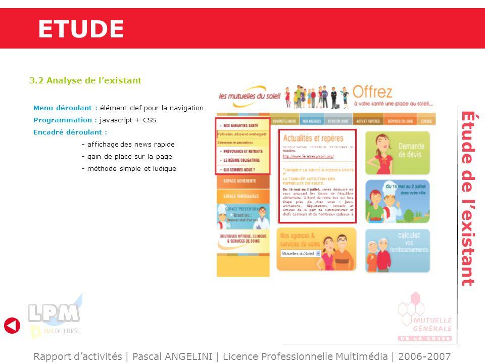 NOUVEAU SITE Présentation Rapport dactivités | Pascal ANGELINI | Licence Professionnelle Multimédia | 2006-2007 4.1 Arborescence