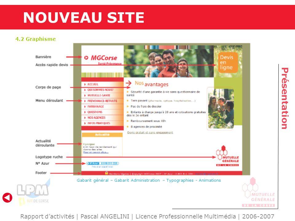 NOUVEAU SITE Présentation Rapport dactivités | Pascal ANGELINI | Licence Professionnelle Multimédia | 2006-2007 4.2 Graphisme Gabarit général – Gabari