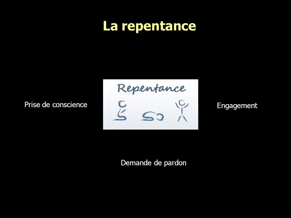 La repentance Prise de conscience Demande de pardon Engagement