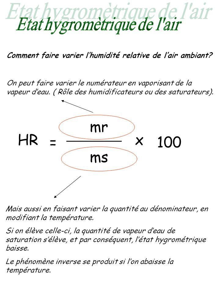 Comment faire varier lhumidité relative de lair ambiant? HR = _________ mr ms x 100 On peut faire varier le numérateur en vaporisant de la vapeur deau