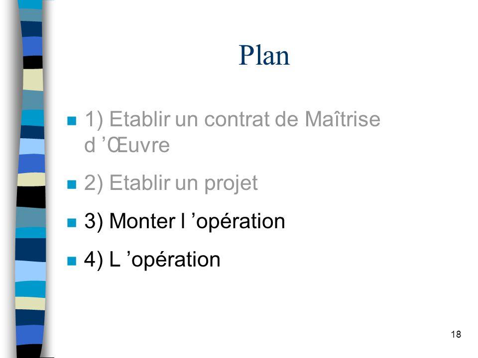 18 Plan n 1) Etablir un contrat de Maîtrise d Œuvre n 2) Etablir un projet n 3) Monter l opération n 4) L opération