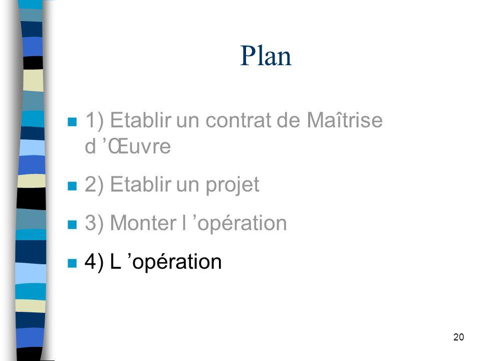20 Plan n 1) Etablir un contrat de Maîtrise d Œuvre n 2) Etablir un projet n 3) Monter l opération n 4) L opération