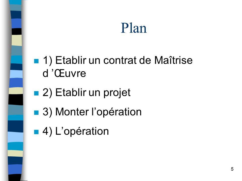 5 Plan n 1) Etablir un contrat de Maîtrise d Œuvre n 2) Etablir un projet n 3) Monter lopération n 4) Lopération