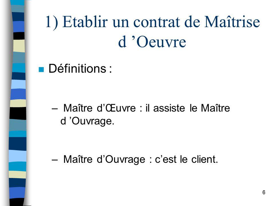 6 1) Etablir un contrat de Maîtrise d Oeuvre n Définitions : – Maître dŒuvre : il assiste le Maître d Ouvrage.