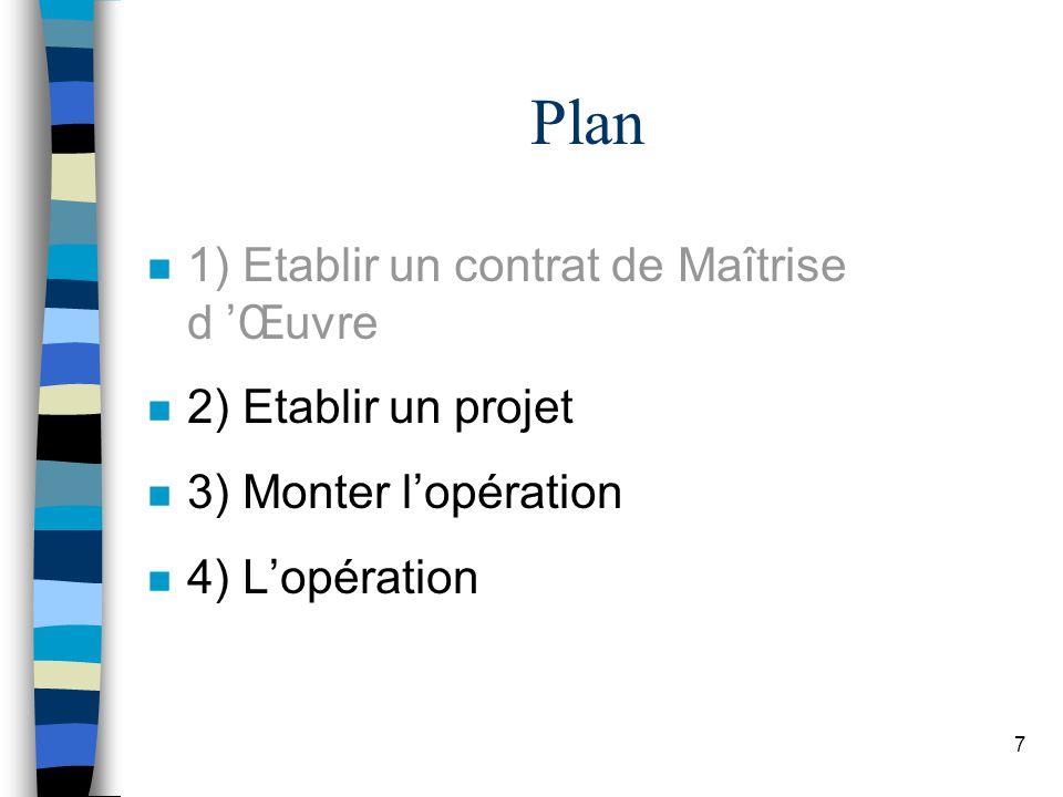 7 Plan n 1) Etablir un contrat de Maîtrise d Œuvre n 2) Etablir un projet n 3) Monter lopération n 4) Lopération