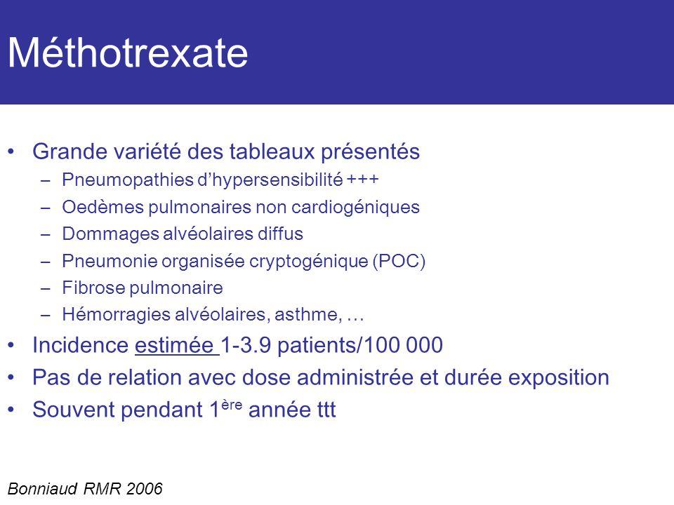 Méthotrexate Grande variété des tableaux présentés –Pneumopathies dhypersensibilité +++ –Oedèmes pulmonaires non cardiogéniques –Dommages alvéolaires