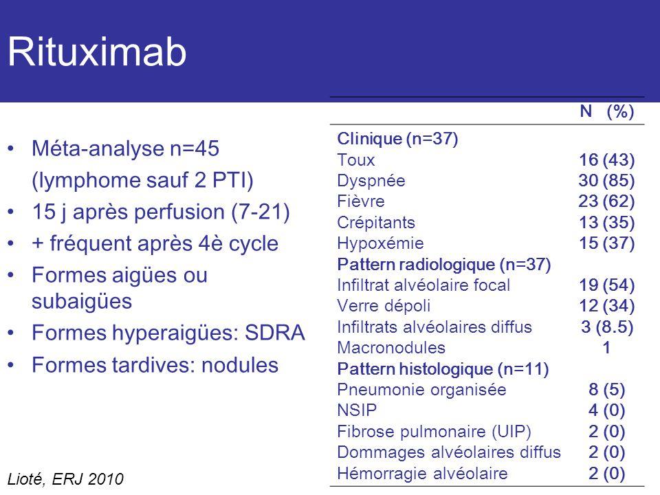 Rituximab Méta-analyse n=45 (lymphome sauf 2 PTI) 15 j après perfusion (7-21) + fréquent après 4è cycle Formes aigües ou subaigües Formes hyperaigües: